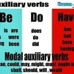 Auxiliary verbs tell us the time of the action
